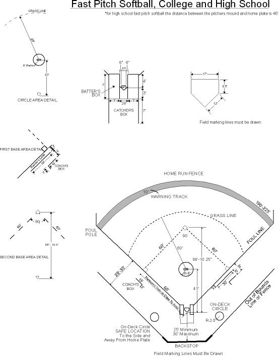 sports field layouts  u0026 specifications